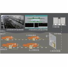 叶轮给煤机无线 西安奥宇 叶轮给煤机载波无线控制 抗干扰性强维护方便