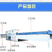 泰安覆膜機,展鴻圖覆膜機10年品牌,負壓機,定制門建材家裝