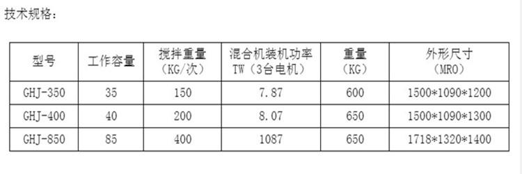 高速混合机_副本.jpg
